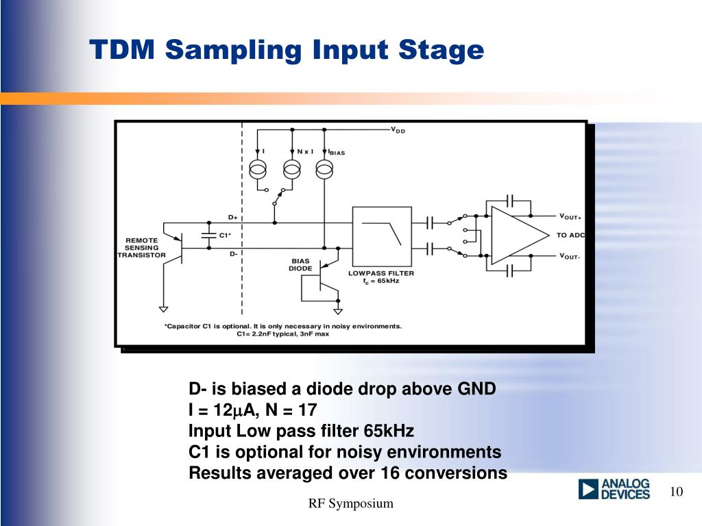TDM Sampling Input Stage