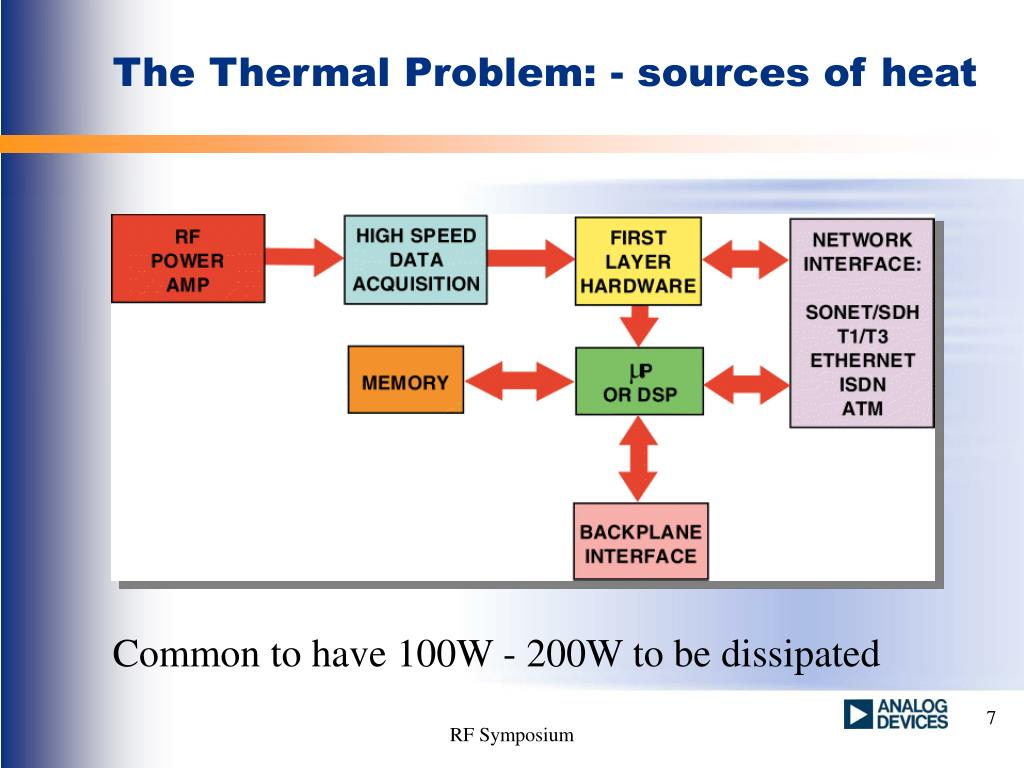 The Thermal Problem: - sources of heat