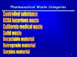 pharmaceutical waste categories
