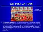 sb 1966 of 1995