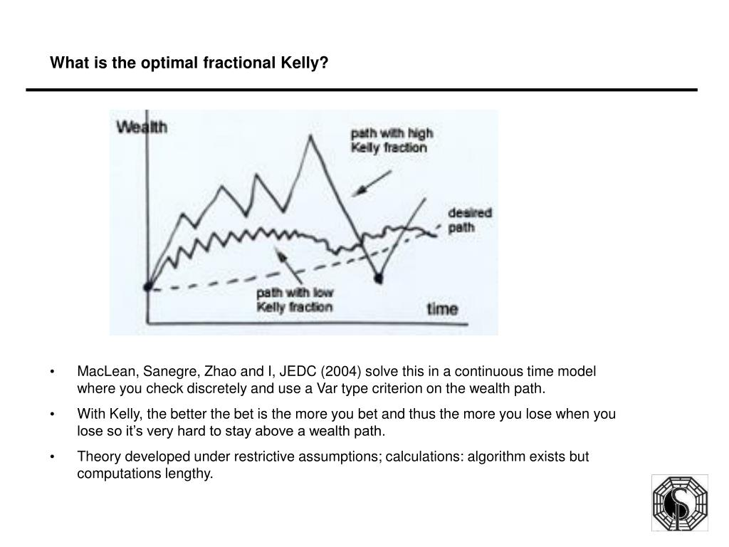 What is the optimal fractional Kelly?