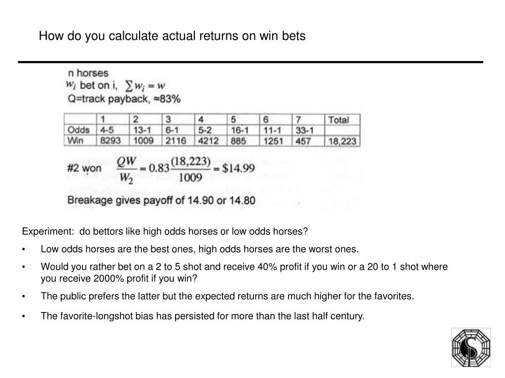 How do you calculate actual returns on win bets