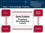 step 1 acknowledge problem