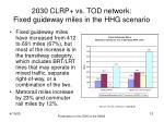 2030 clrp vs tod network fixed guideway miles in the hhg scenario
