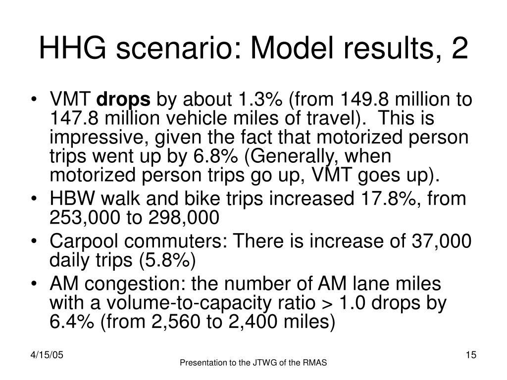 HHG scenario: Model results, 2