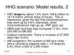 hhg scenario model results 2