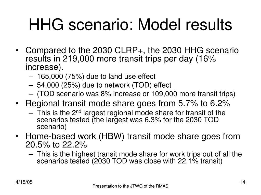 HHG scenario: Model results