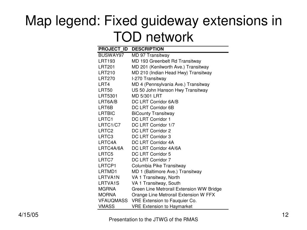 Map legend: Fixed guideway extensions in TOD network