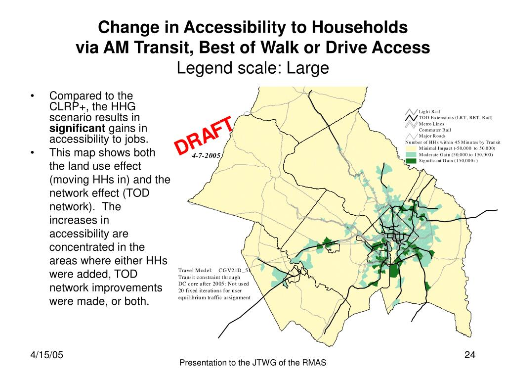 Change in Accessibility to Households