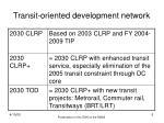 transit oriented development network
