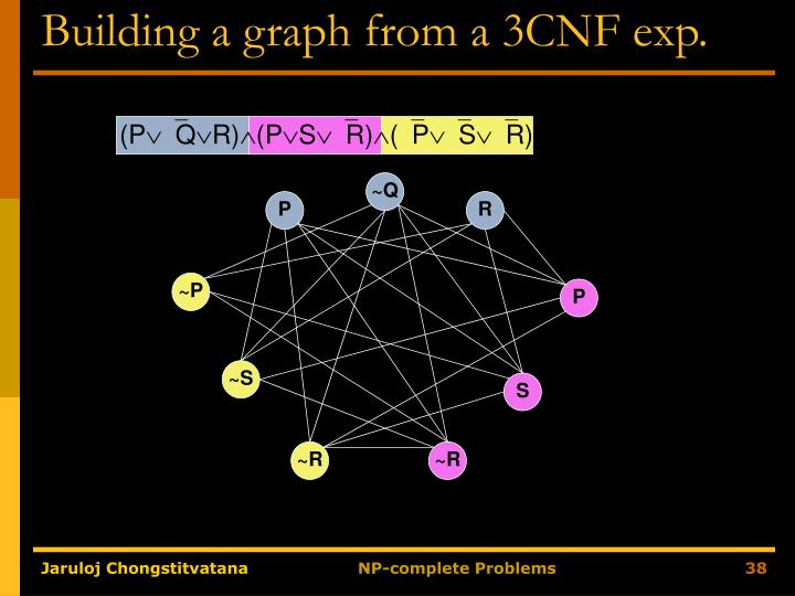Building a graph from a 3CNF exp.