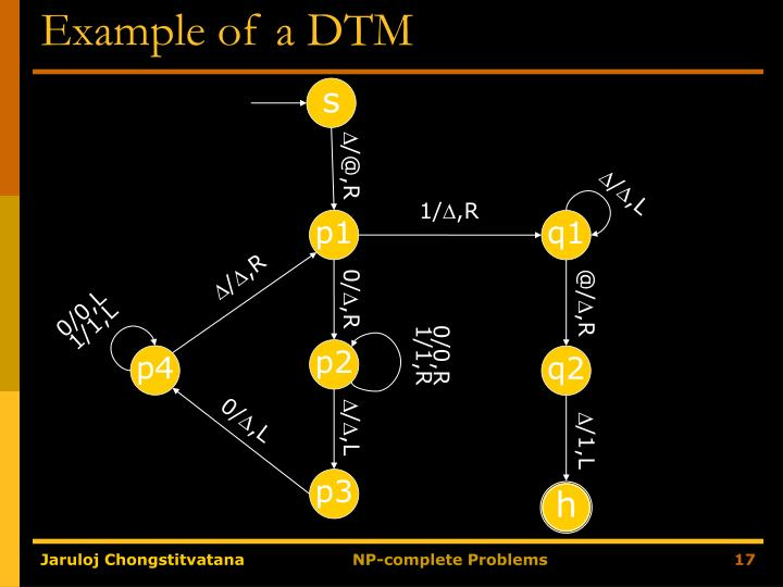 Example of a DTM