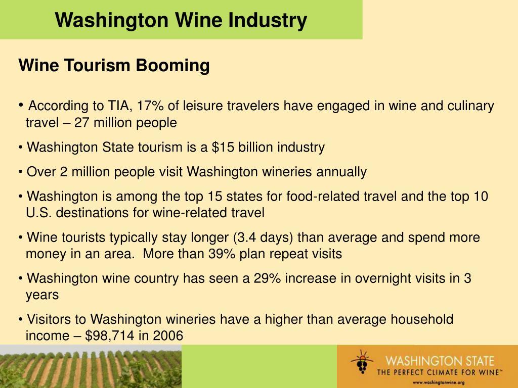 Washington Wine Industry