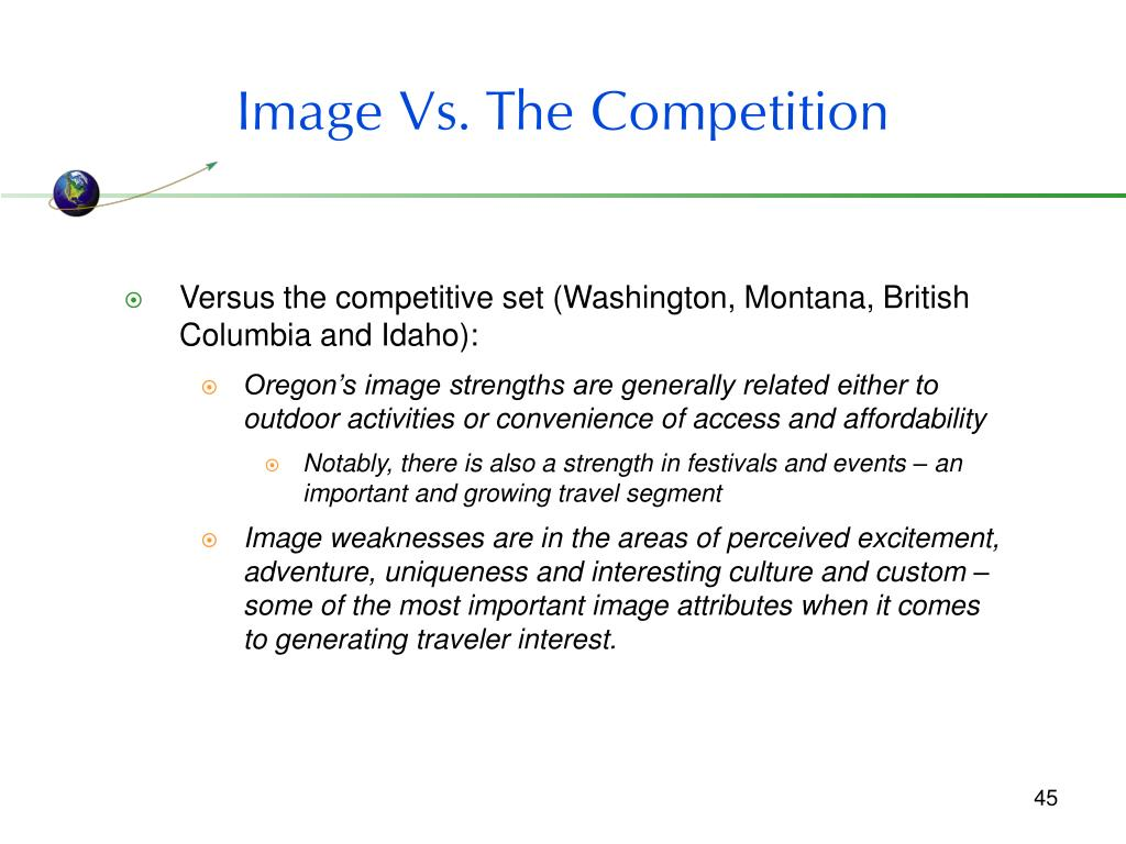 Image Vs. The Competition
