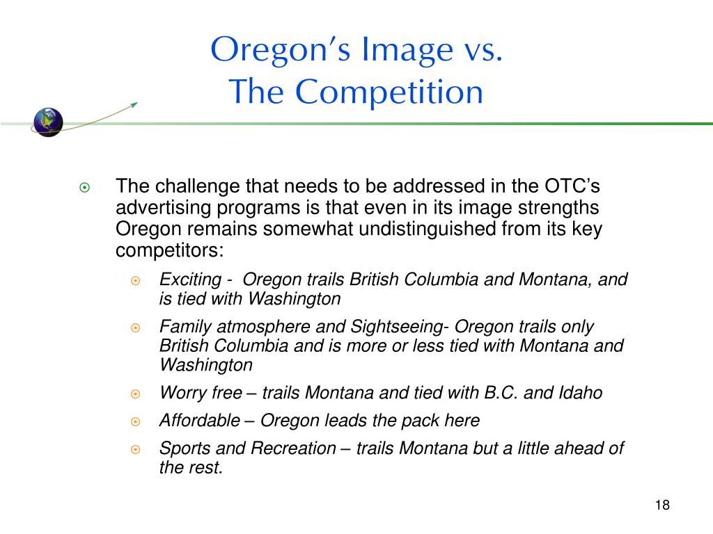 Oregon's Image vs.