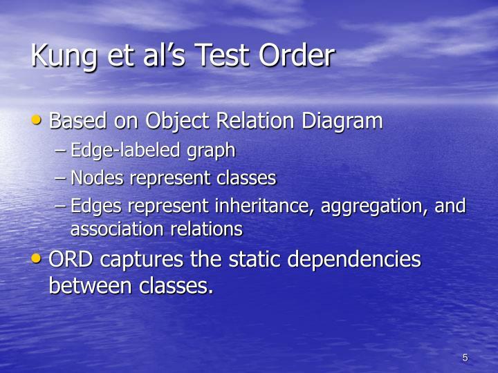 Kung et al's Test Order
