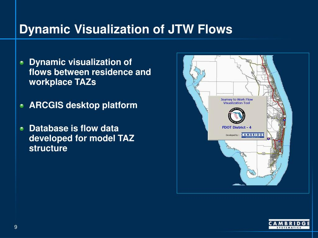 Dynamic visualization of  flows between residence and workplace TAZs