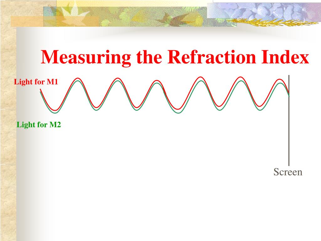 Measuring the Refraction Index