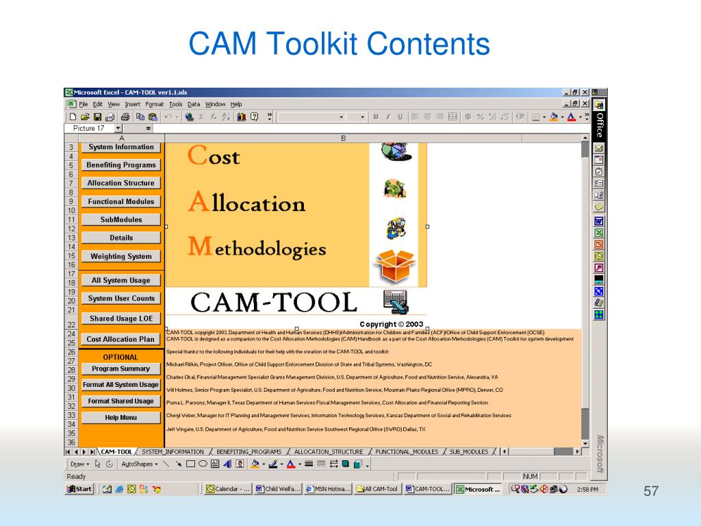 CAM Toolkit Contents