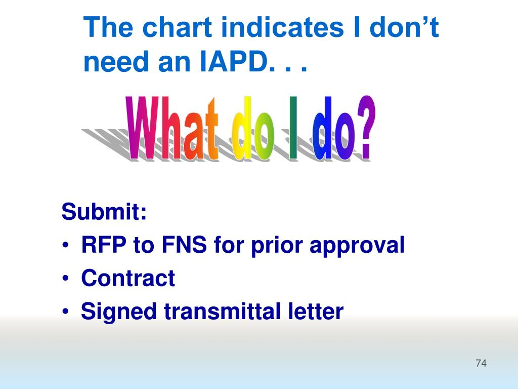 The chart indicates I don't need an IAPD. . .