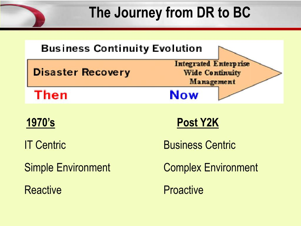 The Journey from DR to BC