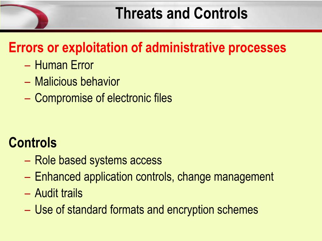 Threats and Controls
