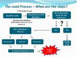 the lead process what are the steps