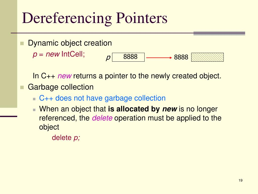 Dereferencing Pointers