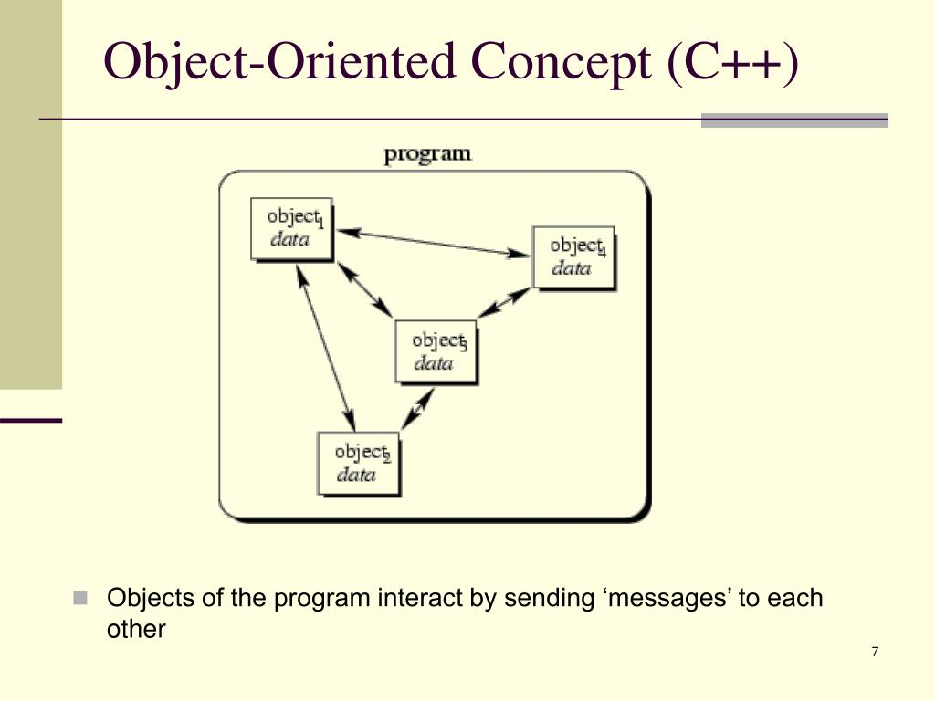 Object-Oriented Concept (C++)