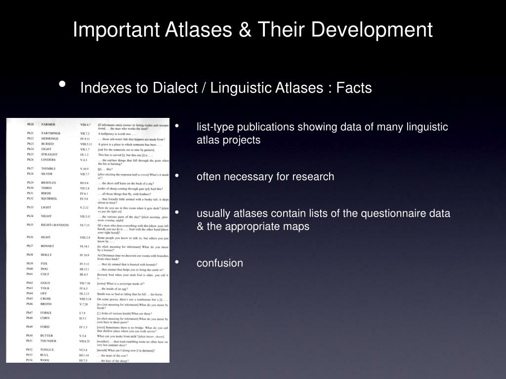 Important Atlases & Their Development