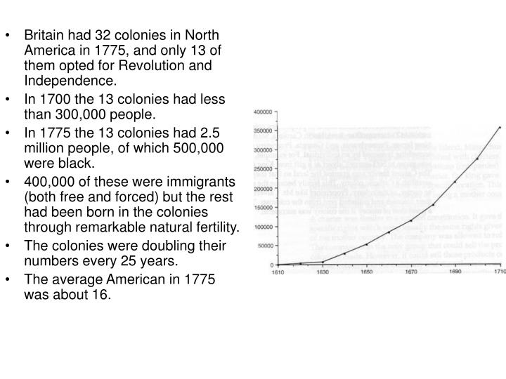 Britain had 32 colonies in North America in 1775, and only 13 of them opted for Revolution and Indep...