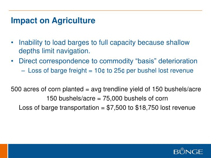 Impact on Agriculture