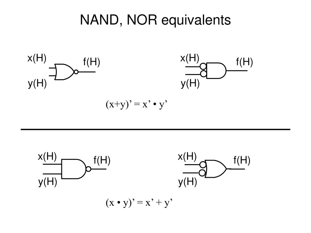 NAND, NOR equivalents