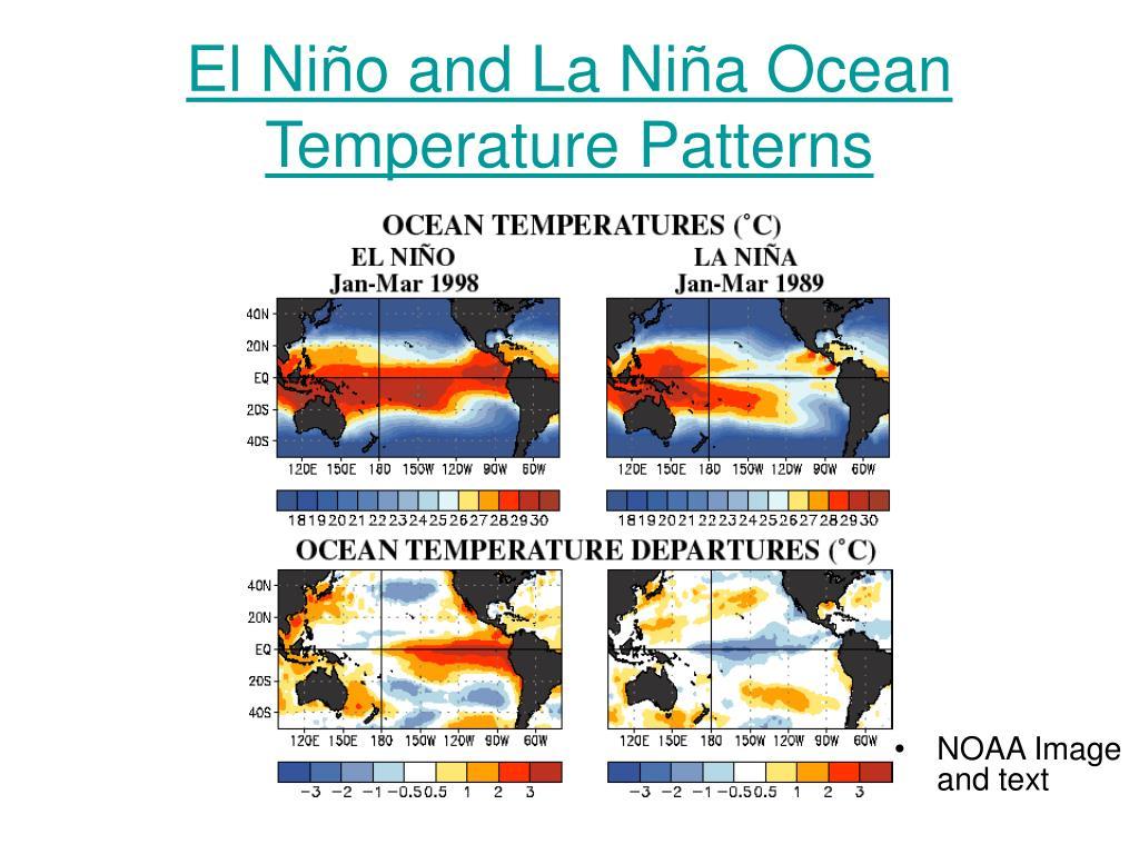 El Niño and La Niña Ocean Temperature Patterns