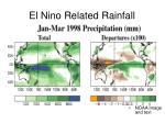 el nino related rainfall