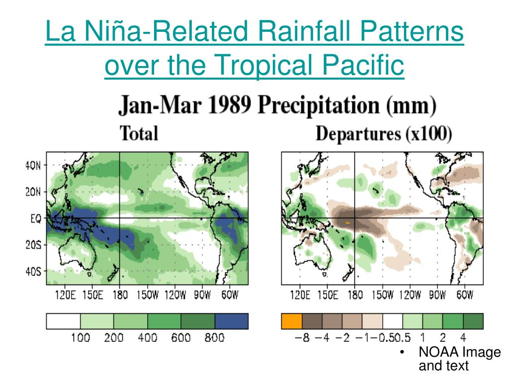 La Niña-Related Rainfall Patterns over the Tropical Pacific