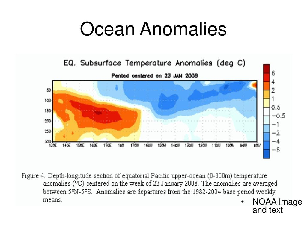 Ocean Anomalies