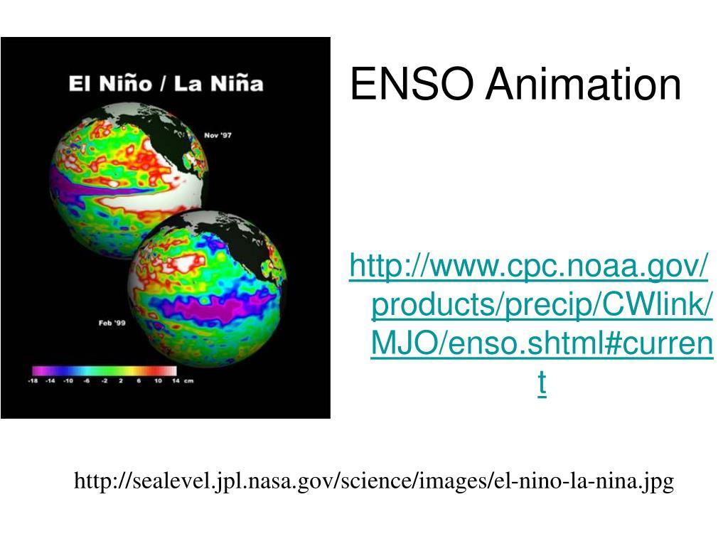 ENSO Animation