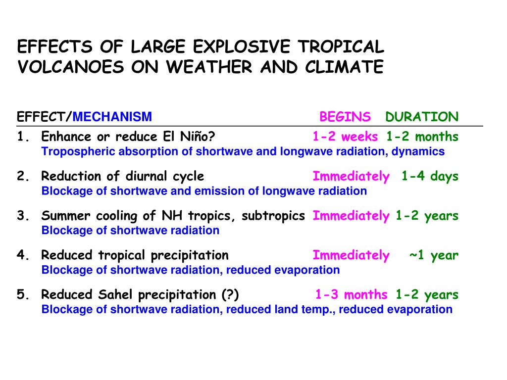 EFFECTS OF LARGE EXPLOSIVE TROPICAL