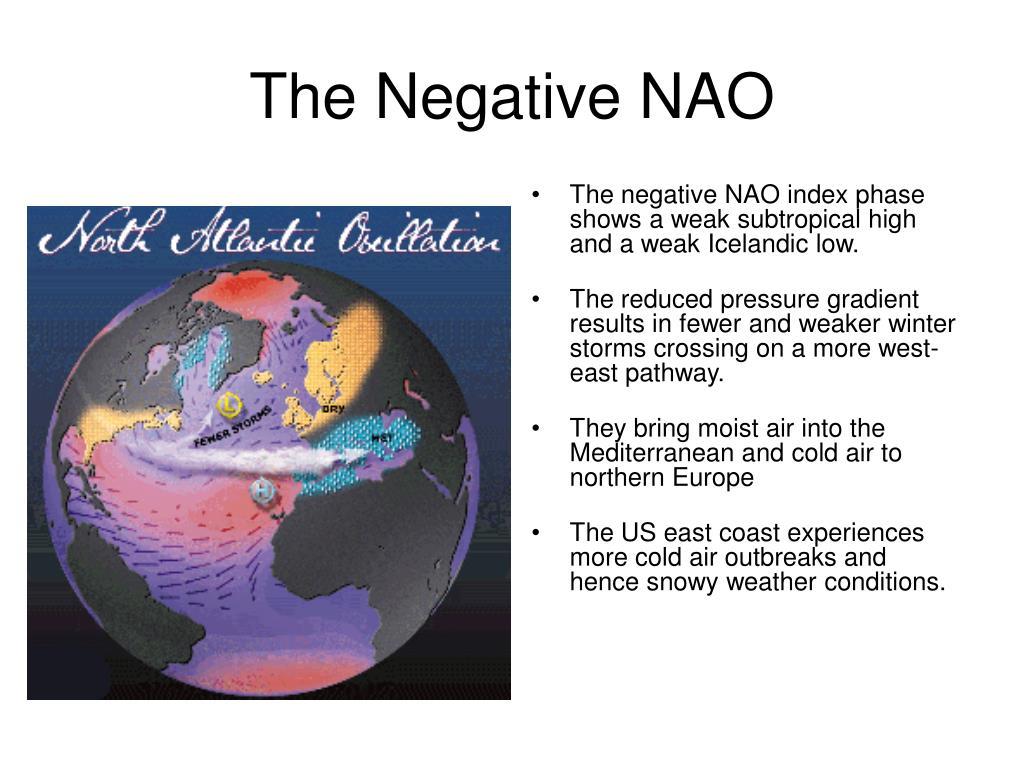The Negative NAO