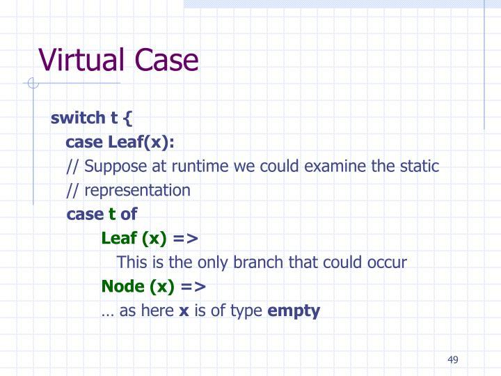 Virtual Case