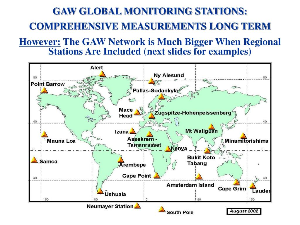 GAW GLOBAL MONITORING STATIONS: