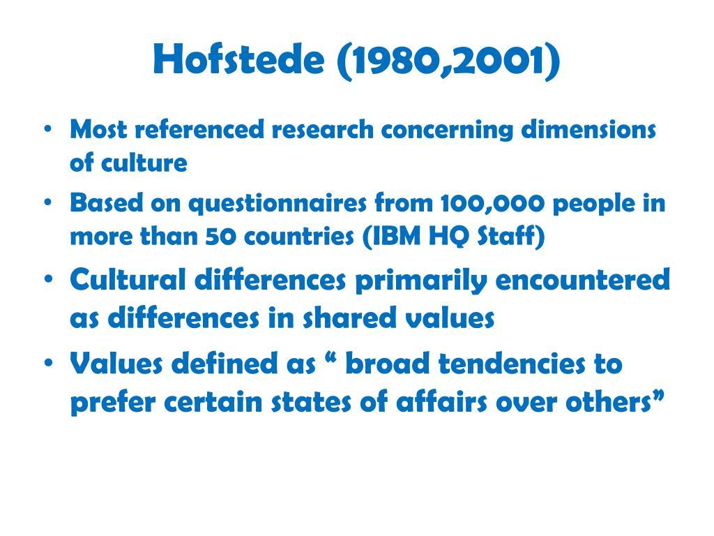 Hofstede (1980,2001)
