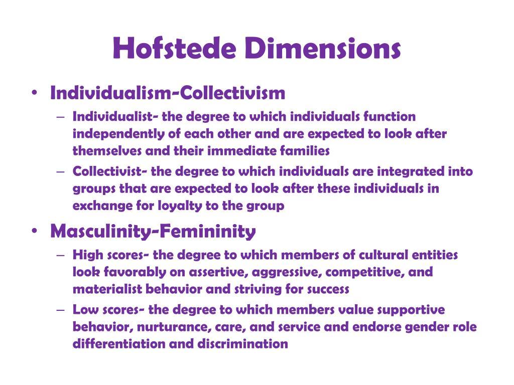 Hofstede Dimensions