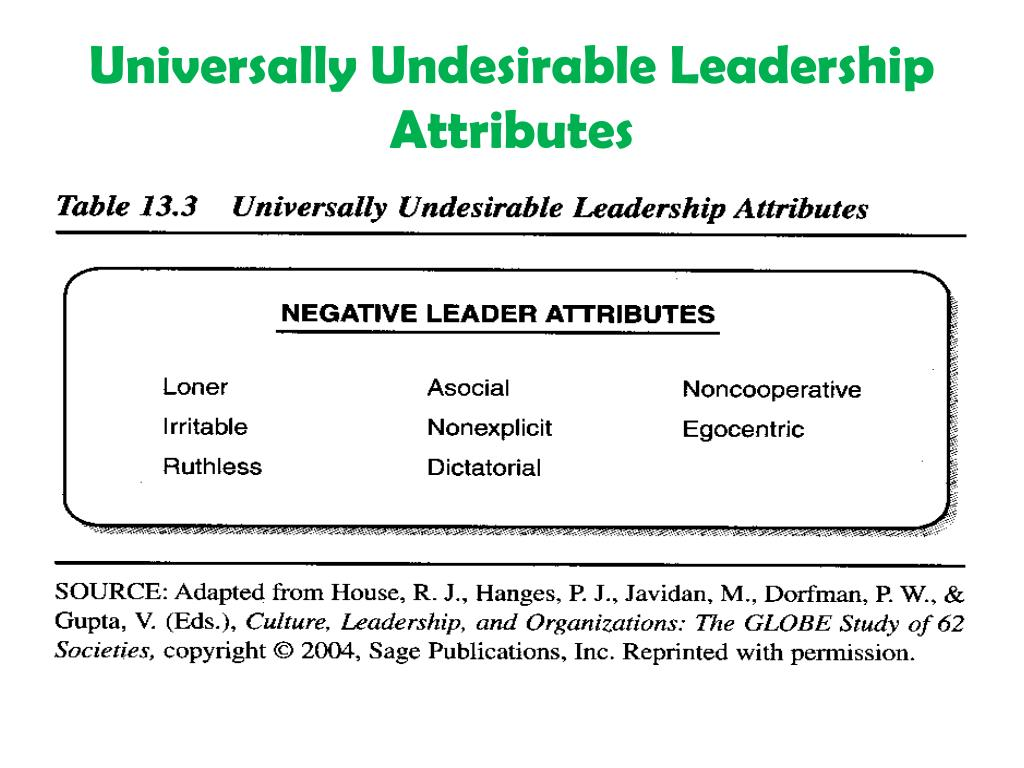 Universally Undesirable Leadership Attributes