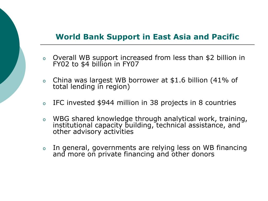 World Bank Support in East Asia and Pacific