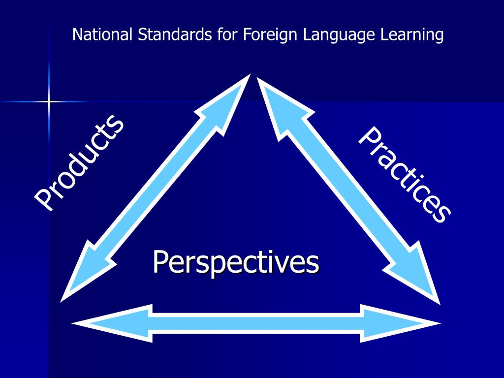 National Standards for Foreign Language Learning