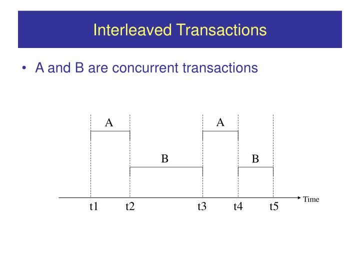 Interleaved Transactions