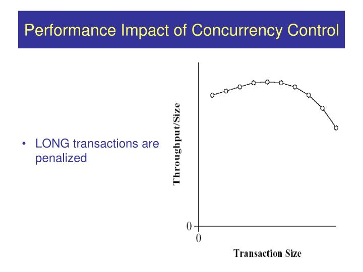 Performance Impact of Concurrency Control