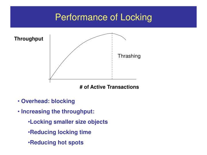 Performance of Locking